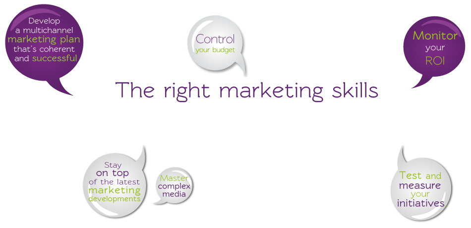 right marketing skills